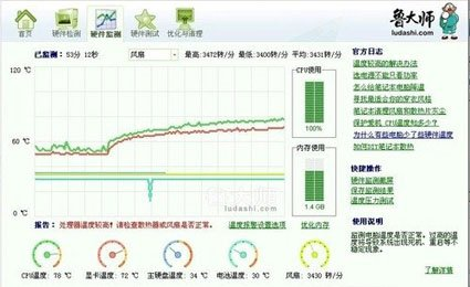 CPU温度变化曲线很平缓