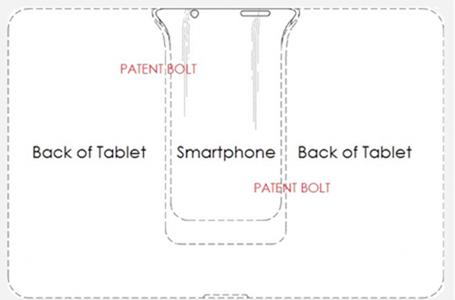 三星新专利:手机可插入并控制平板电脑