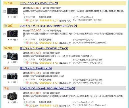 便携专业人气高 日本最受关注DC排行