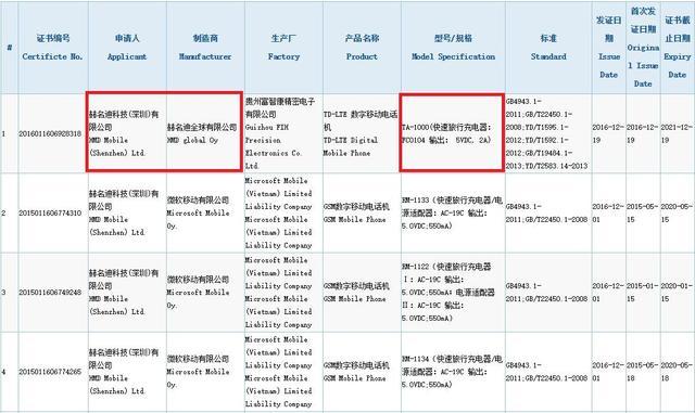 HDM今年将推6-7款诺基亚新机 经销商PPT泄密