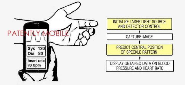 三星手机新专利曝光:用激光扫描生命体征