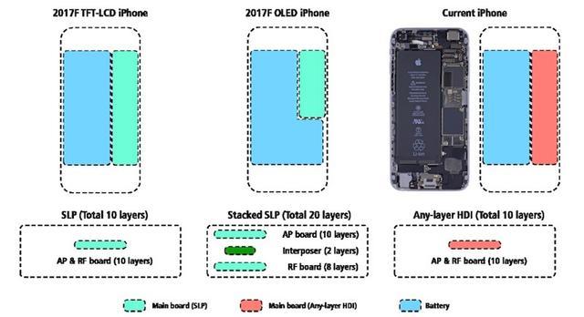 传iPhone 8有4.7寸版本 配备2700毫安时电池
