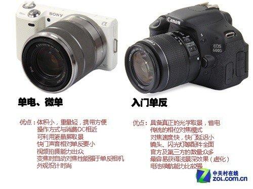 预算5000你选谁 各类型相机性价比之战