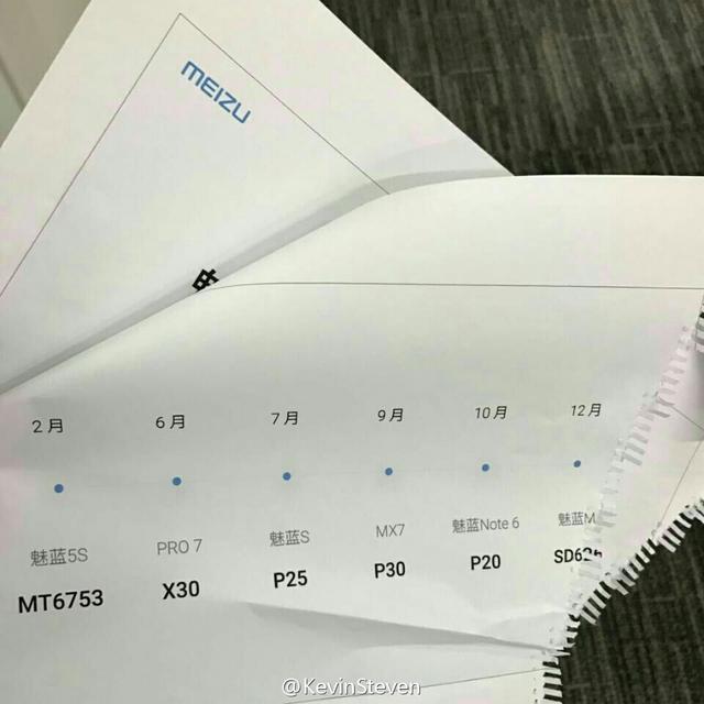 """传魅族PRO 7配双屏双摄 背面有""""秘密武器"""""""