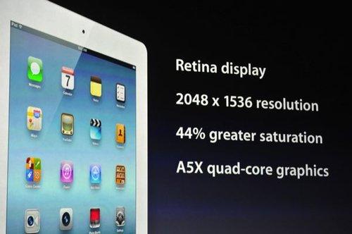 新一代iPad配A5X双核 性能为Tegra3四倍