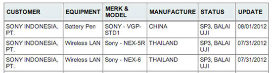 索尼微单NEX-5R和NEX-6相机将支持Wi-Fi