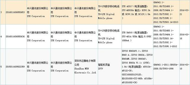中兴Axon天机2获认证  首配骁龙820