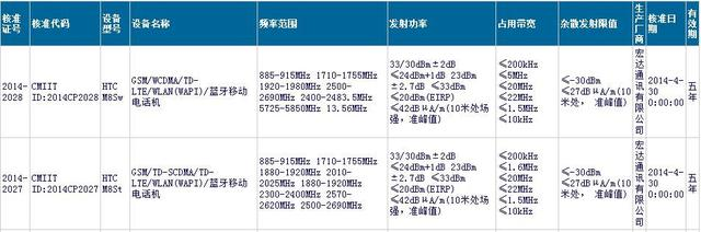 HTC M8 Ace渲染图曝光 双曲面塑料机身设计
