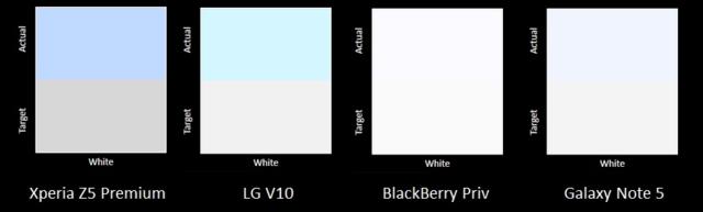 告诉你AMOLED屏幕和LCD屏幕究竟有什么差别