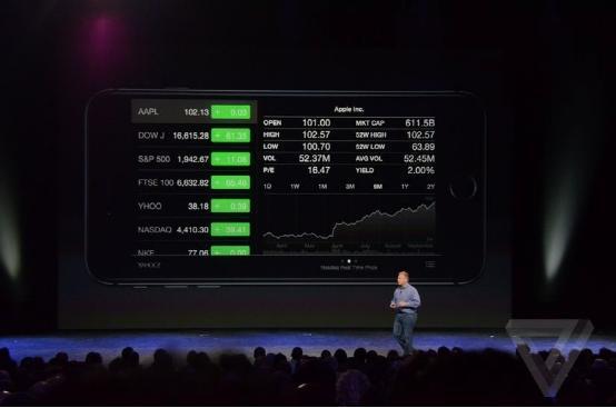 苹果展示新一代iPhone的应用适配方式