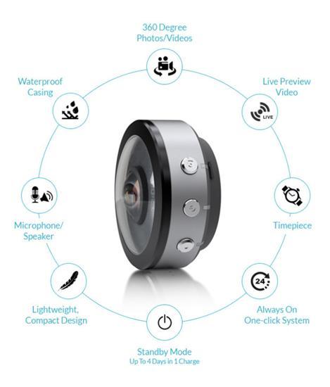 360度相机竟然能戴在手腕上 解锁各种自拍姿势