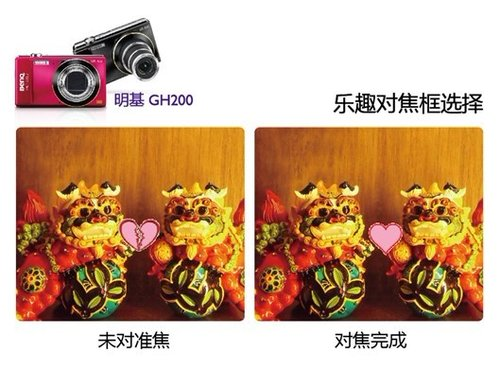 时尚范明基旅游相机GH200色诱而至