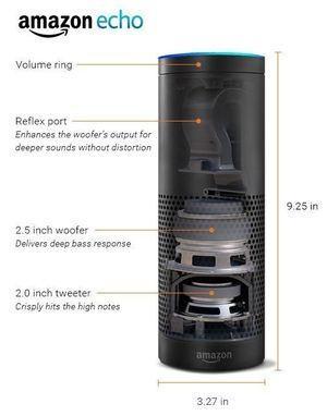 亚马逊Echo:语音控制 可联网家居控制设备