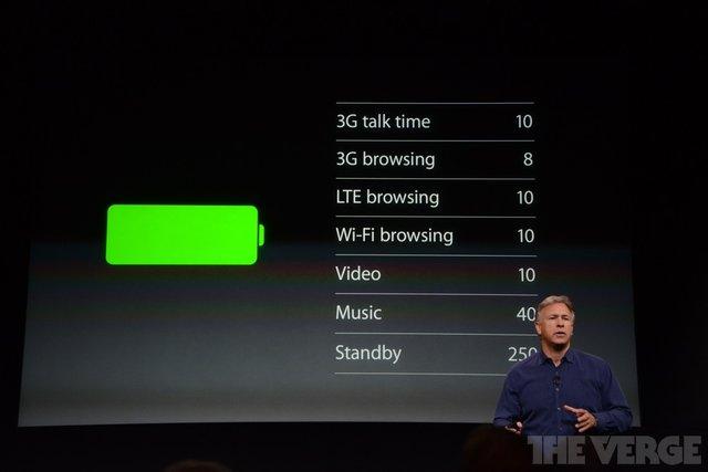 苹果iPhone 5s的十大优缺点