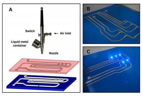 液态金属喷墨打印技术推出:树叶也能变电路板