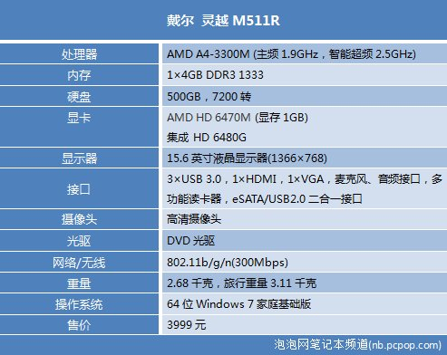 APU竟配3个USB3.0 戴尔灵越M511R评测