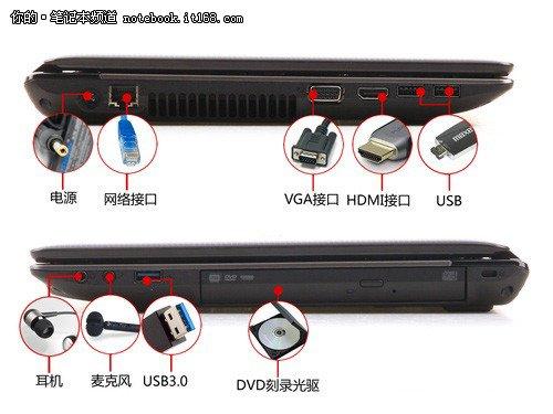 无线显示更方便 新平台WiDi笔记本推荐