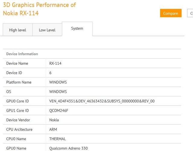 诺基亚四核平板RX-114曝光 配骁龙800处理器