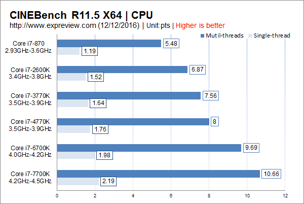 你以为英特尔只有CPU?以前做电子表差点把自己亏死
