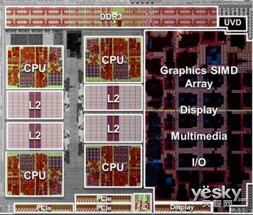 搭载新APU双显卡本推荐 联想Y485领衔