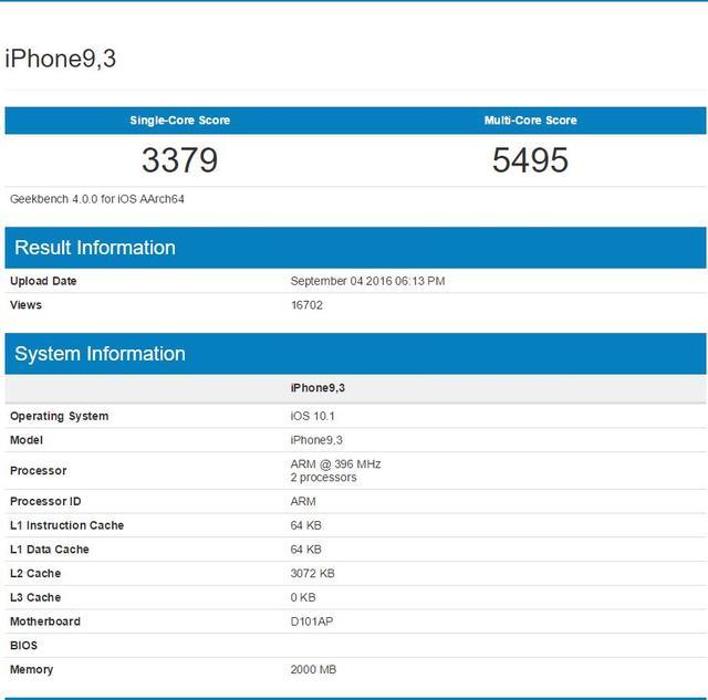iPhone 7/7 Plus跑分成绩出炉 运存有惊喜