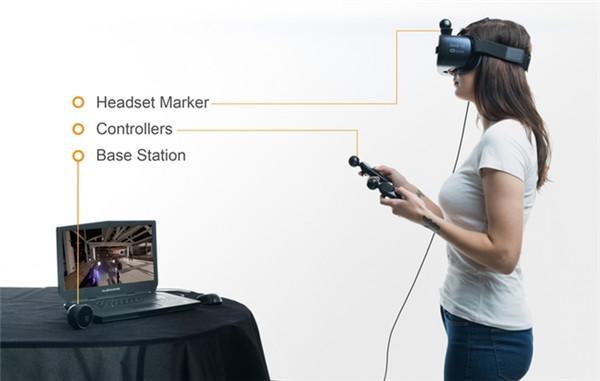 99刀的头显就能玩好VR游戏?无线+低延迟略专业