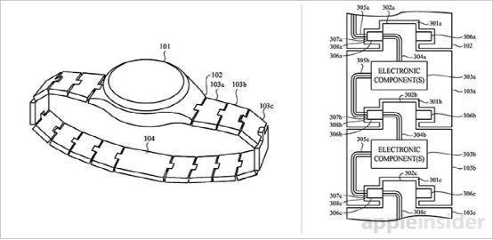 苹果又有新专利 带各种功能的模块化Apple Watch表带