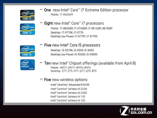 华硕ET2411首测 配IVB处理器性能给力
