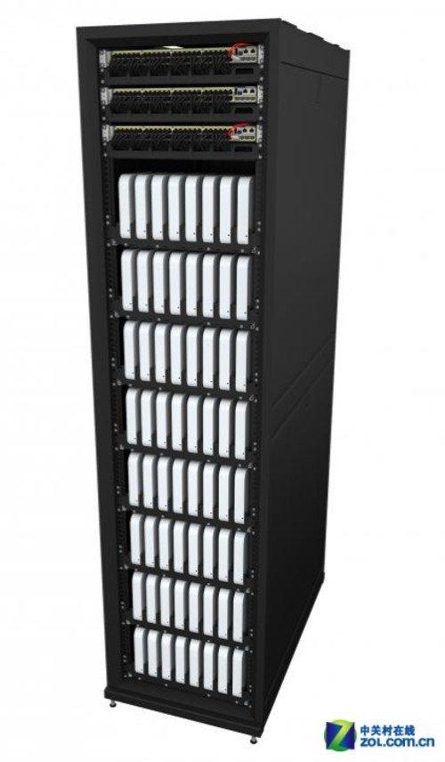 可控140台电脑 Mac mini发布APC机柜