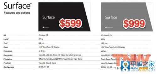 微软Surface平板值得买吗?优缺点并存