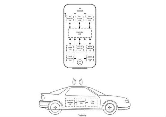 苹果新专利:Siri就能告诉你车停在哪