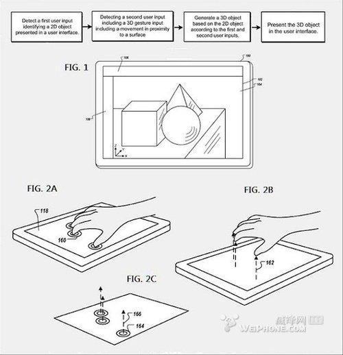 未来iPad 3D技术 让你将物体拉出屏幕