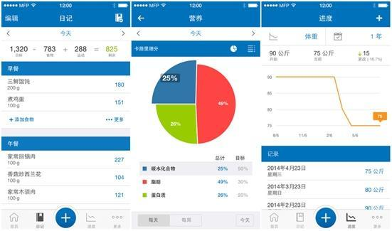 第一批HealthKit应用上线 中文应用数量偏少