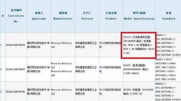Nexus 6国行版Moto X Pro获认证  三月开卖