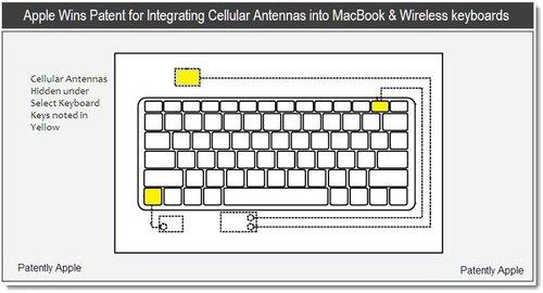 苹果申请专利 将笔记本天线置于键盘中