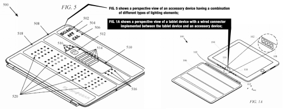 iPad保护套专利来一发 带有显示屏和LED指示灯