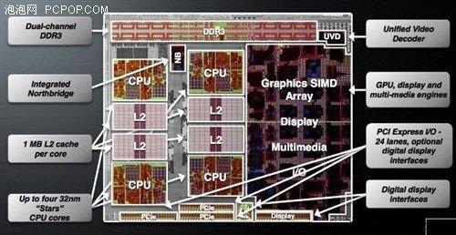 惠普A4-3300M版g4评测 各方面表现均衡