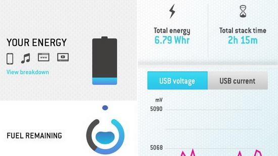 内置燃料电池的移动电源试用:昂贵且不方便