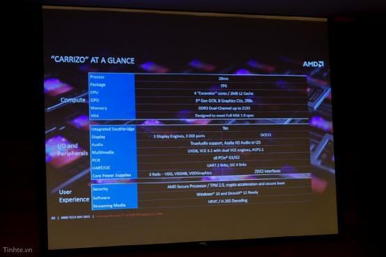 AMD发新Carrizo处理器 性能提高15%能耗降40%