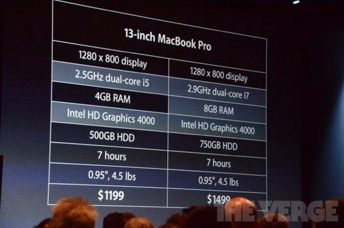 MacBook Pro更新 升级IVB售1199美元起