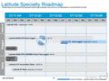 戴尔Latitude路线图曝光 E3系列将停产