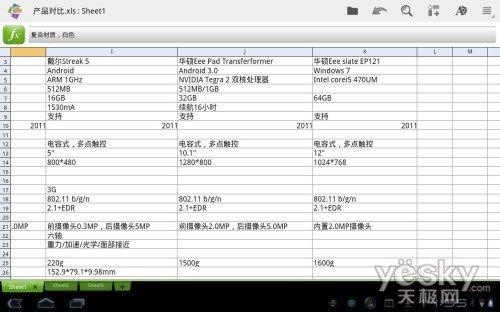戴尔streak    pro平板电脑工作界面支持读取和编辑excel