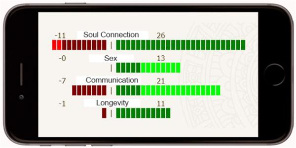 不要小看这款App 可能很快帮助单身狗释放麒麟臂