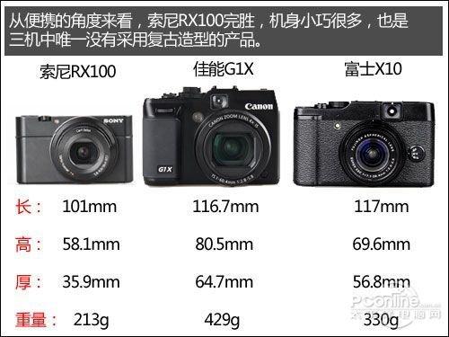 各有所长如何选 三款专业便携相机对比
