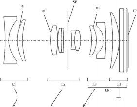 镜头专利曝光 佳能将出APS-C画幅单电