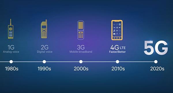 【壁上观】从MWC看5G技术如何更接地气儿