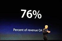 苹果2011年四季度占有率达76%