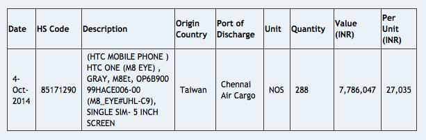 HTC Desire Eye与One M8 Eye屏幕尺寸曝光