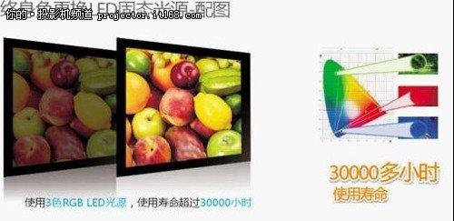 华阳高流明微投 再造行业市场新商机