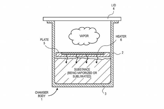 苹果又申请奇怪专利 有人猜测这是电子烟